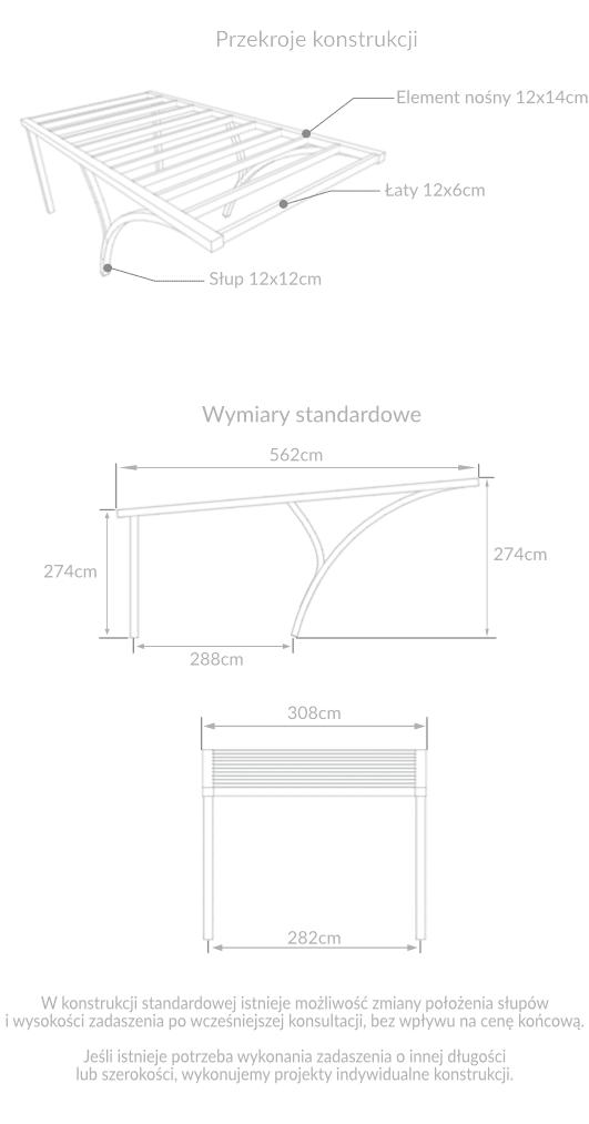 Projekt wiaty garażowej