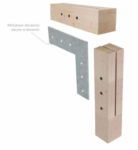 Konstrukcja Wiata Z Drewna