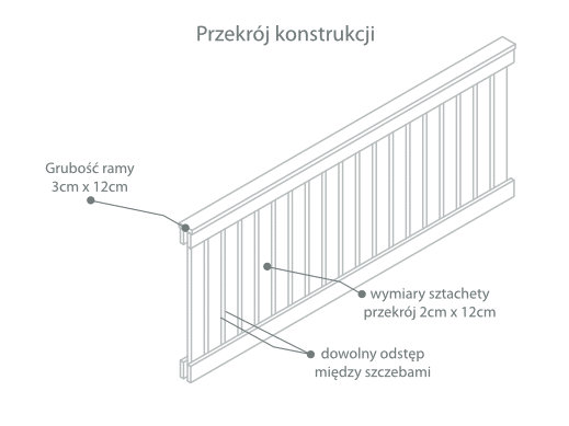 plot-izometric