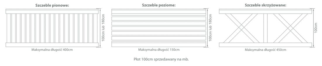 plot-przod